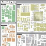 Visualizing money